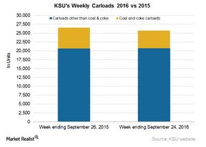 uploads/2016/09/KSU-Carloads-5-1.png