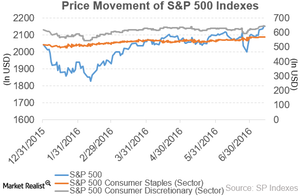 uploads/2016/07/sp500713-1.png