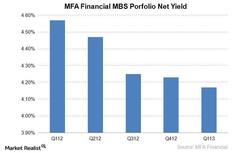 uploads///MFA Financial