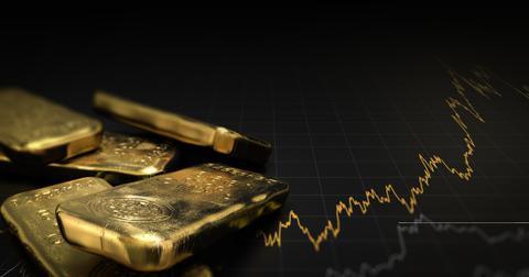 uploads/2020/04/Warren-Buffett-gold-invest.jpeg