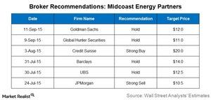 uploads///broker recommendations midcoast energy