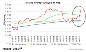 uploads/2015/11/KBE-MA1.png