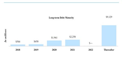 uploads/2018/08/debt-schedule-2.png