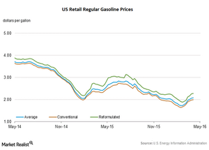 uploads/2016/04/us-retail-gasoline-prices1.png