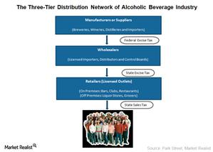 uploads/2015/03/Distribution-Network1.png