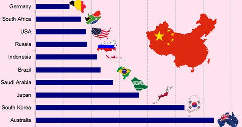 uploads/2015/12/chinese-economy-slack1111111111111.png
