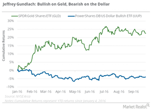uploads/2016/10/gold-and-dollar-1.png