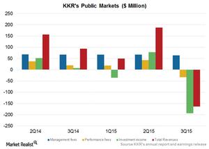 uploads///Public Markets