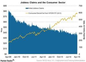 uploads/2015/04/jobless-claims31.jpg