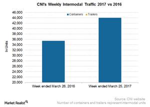 uploads/2017/03/CNI-Intermodal-6-1.png