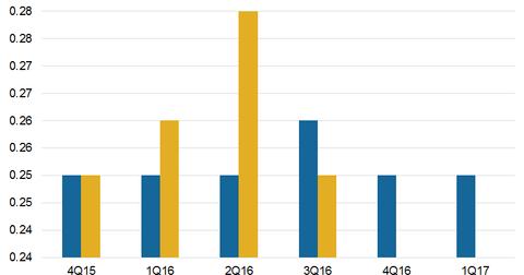 uploads/2016/08/Estimates2.png