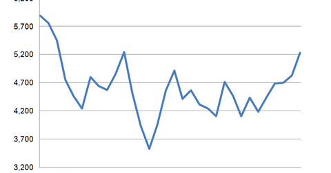 uploads/2013/05/MBA-Refinance-Index1.png