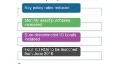 uploads///ECB stimulus