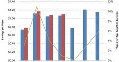 uploads///Hersheys Adjusted EPS versus Estimates