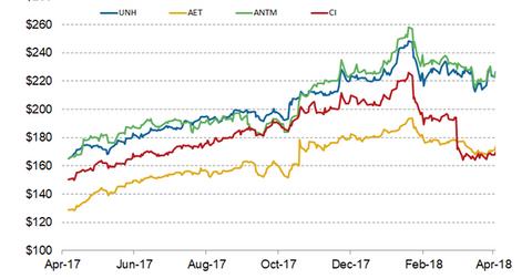 uploads/2018/04/stock-price-1.png