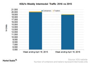 uploads/2016/04/KSU-Intermodal31.png