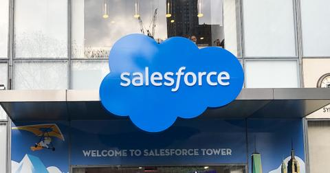 is-salesforce-still-a-buy-1598538467263.jpg