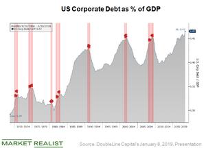 uploads/2019/01/US-Debt-1.png