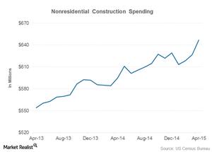 uploads///last constructoin spending
