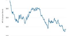 uploads///last energy prices