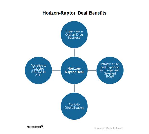 uploads///deal benefits
