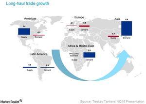 uploads/2017/04/long-haul-trade-1.jpg