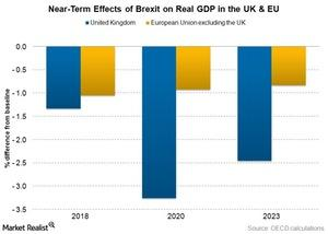 uploads/2016/07/effect-on-GDP-2.jpg