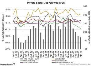 uploads/2015/05/ADP-jobs-report1.jpg