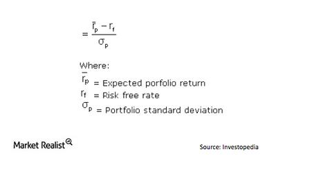 uploads/2013/08/Sharpe-Ratio-Formula.png