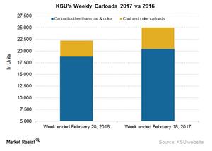 uploads/2017/02/KSU-Carloads-4-1.png