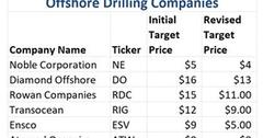 uploads///Susquehanna Revised Target Price