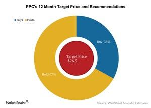 uploads/2016/07/PPCs-12-Month-Target-Price-and-Recommendations-2016-07-29-1.jpg
