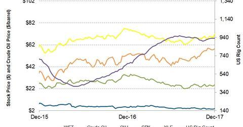 uploads/2017/12/Stock-Prices-12-1.jpg