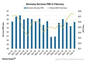 uploads/2017/03/Germany-Services-PMI-in-February-2017-03-22-1.jpg