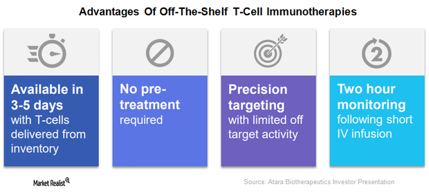 uploads///Advantages of T cell immunotherapy