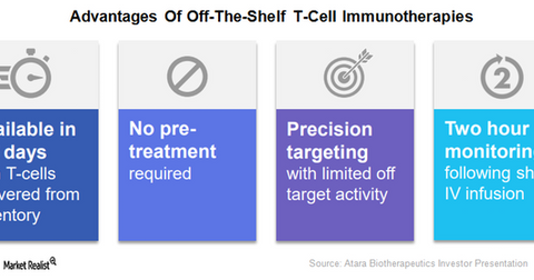 uploads/2018/01/Advantages-of-T-cell-immunotherapy-1-1.png