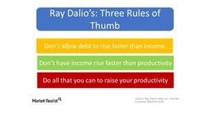 uploads/2015/10/3-rules-of-thumb1.jpg