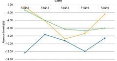 uploads///JNJ KMB PG sales growth