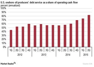 uploads/2015/10/debt-service1.png