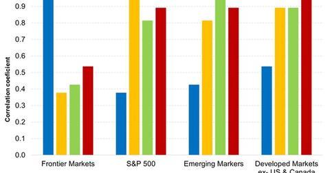 uploads/2015/02/Frontier-markets-add-diversification-benefits-2015-02-251.jpg