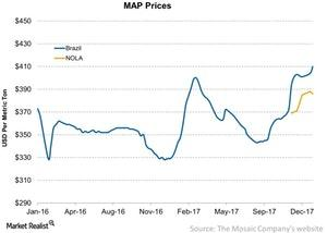 uploads/2018/01/MAP-Prices-2018-01-14-1.jpg