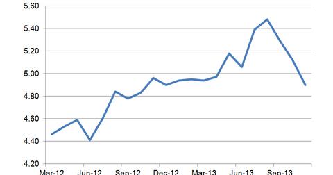 uploads/2014/01/Existing-Home-Sales.png