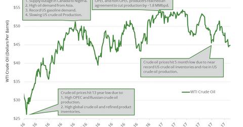 uploads/2017/06/crude-oil-1.png