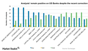 uploads/2015/09/analysts-banks1.png