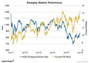 uploads/2016/08/3-EM-Equities-1.png