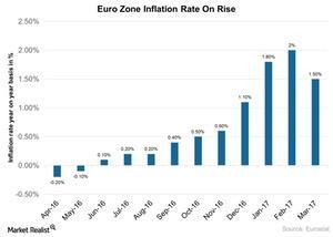 uploads/2017/04/EU-Inflation-Rate-On-Rise-2017-04-05-1.jpg