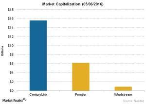 uploads/2016/05/Telecom-Market-Capitalization-05-06-20161.jpg