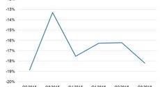 uploads///BlackBerry SAF decline