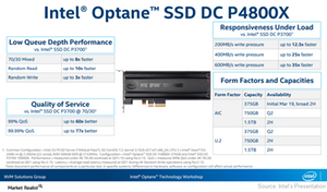 uploads///A_Semiconductors_INTC_Optane SSD