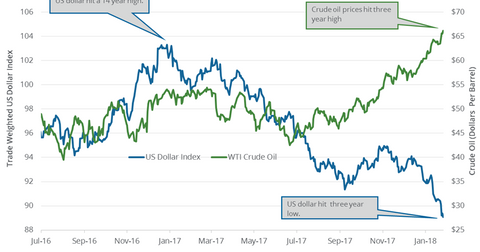uploads/2018/01/DXY-3.png